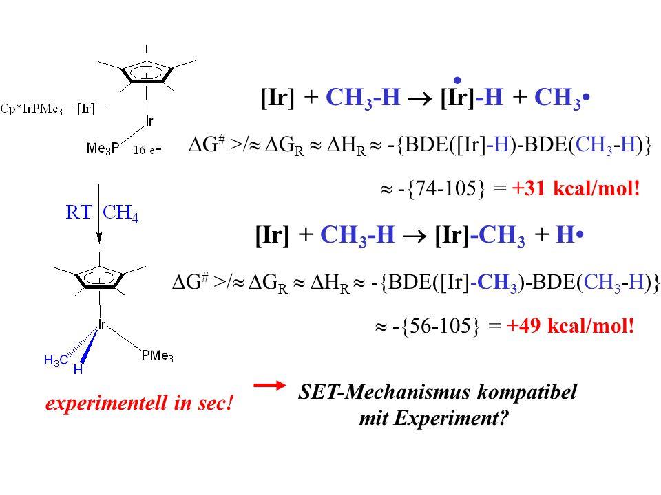 [Ir] + CH3-H  [Ir]-H + CH3•